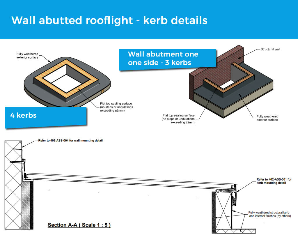 Kerb details wall abutted rooflight