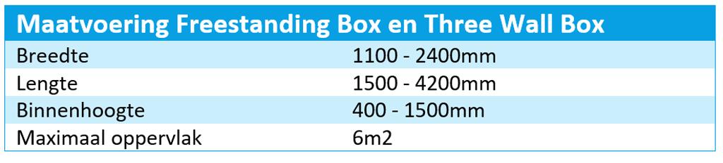 Maatvoering glazen daktoegang Sliding Box
