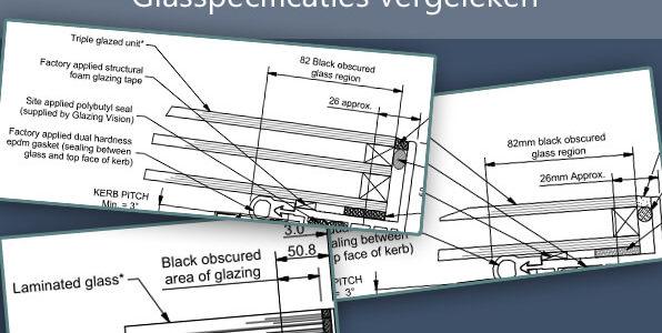 Uitleg glasspecificatie